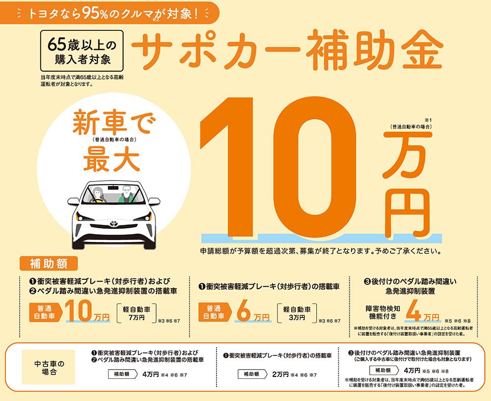 サポカー 補助 金 トヨタ